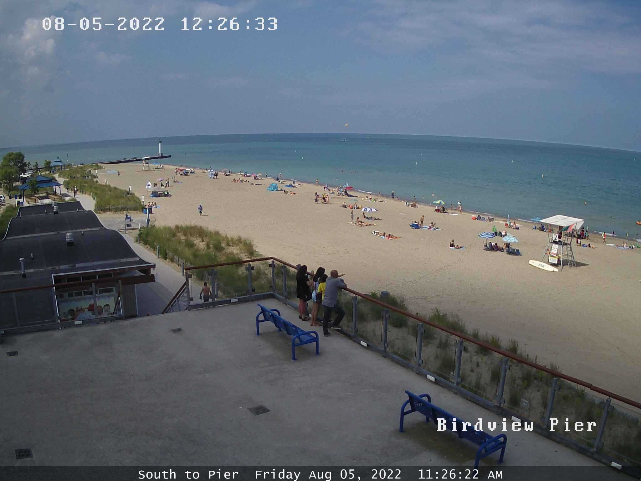 Grand Bend Beach Web Cam
